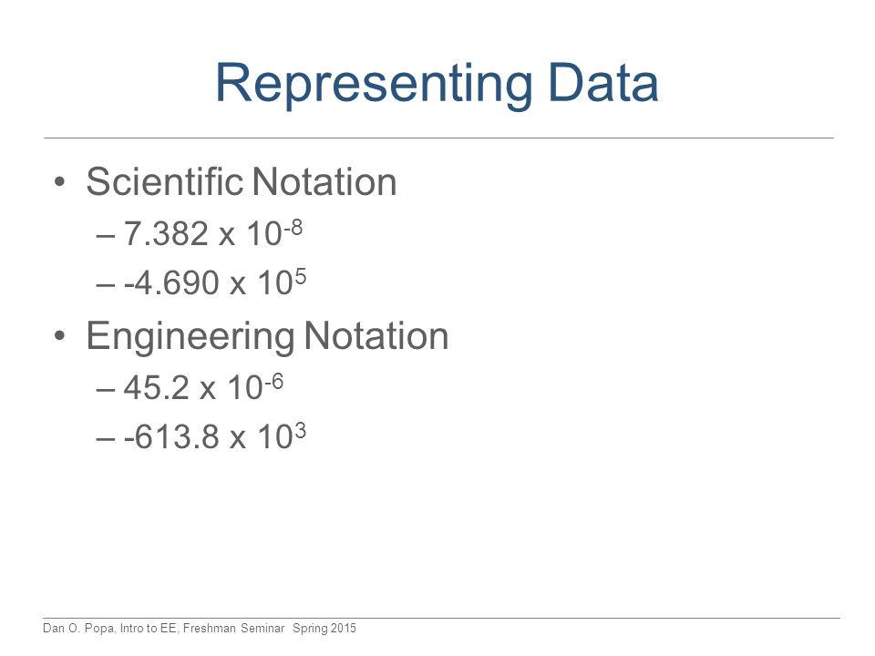 Dan O. Popa, Intro to EE, Freshman Seminar Spring 2015 Representing Data Scientific Notation –7.382 x 10 -8 –-4.690 x 10 5 Engineering Notation –45.2