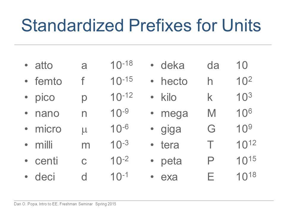 Dan O. Popa, Intro to EE, Freshman Seminar Spring 2015 Standardized Prefixes for Units attoa10 -18 femtof 10 -15 picop10 -12 nanon10 -9 micro  10 -6
