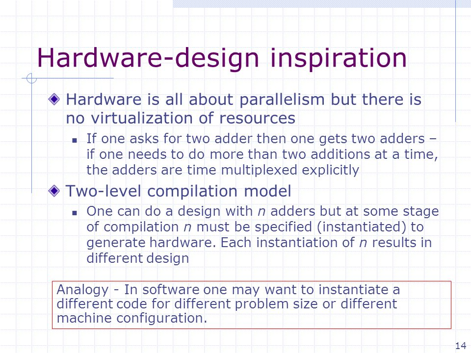 14 Hardware-design inspiration Hardware is all about parallelism but there is no virtualization of resources If one asks for two adder then one gets two adders – if one needs to do more than two additions at a time, the adders are time multiplexed explicitly Two-level compilation model One can do a design with n adders but at some stage of compilation n must be specified (instantiated) to generate hardware.