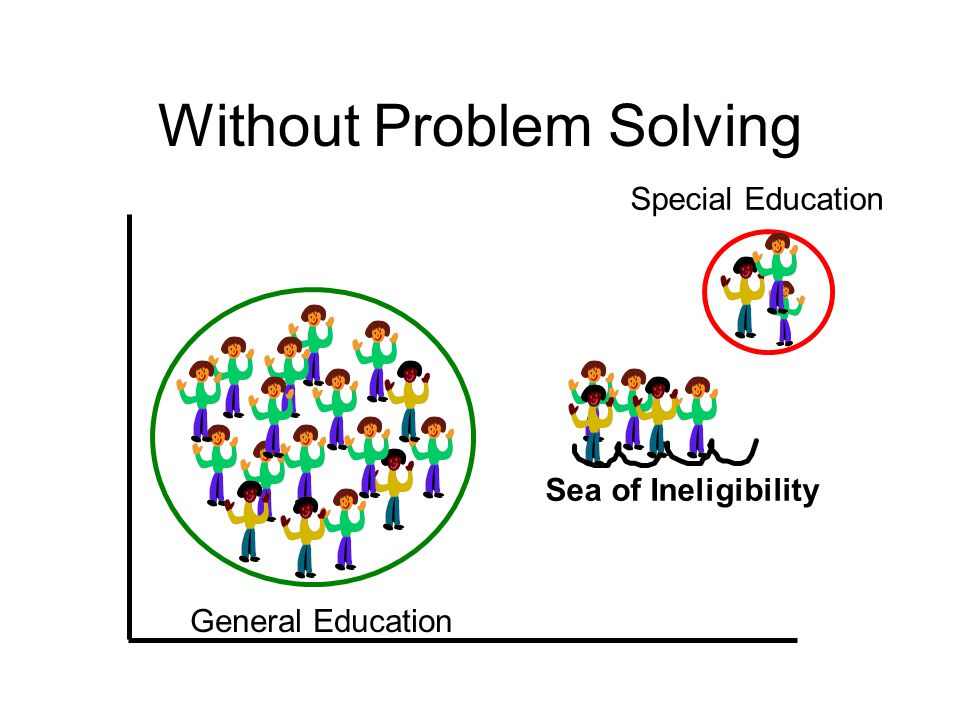 Special Education General Education Sea of Ineligibility Without Problem Solving