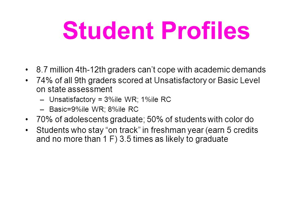 A Secondary Problem-Solving Model Basic Skills or Functional Literacy Problem.