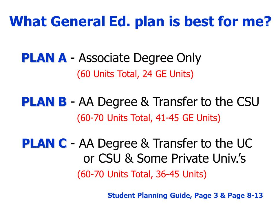 What General Ed. plan is best for me.