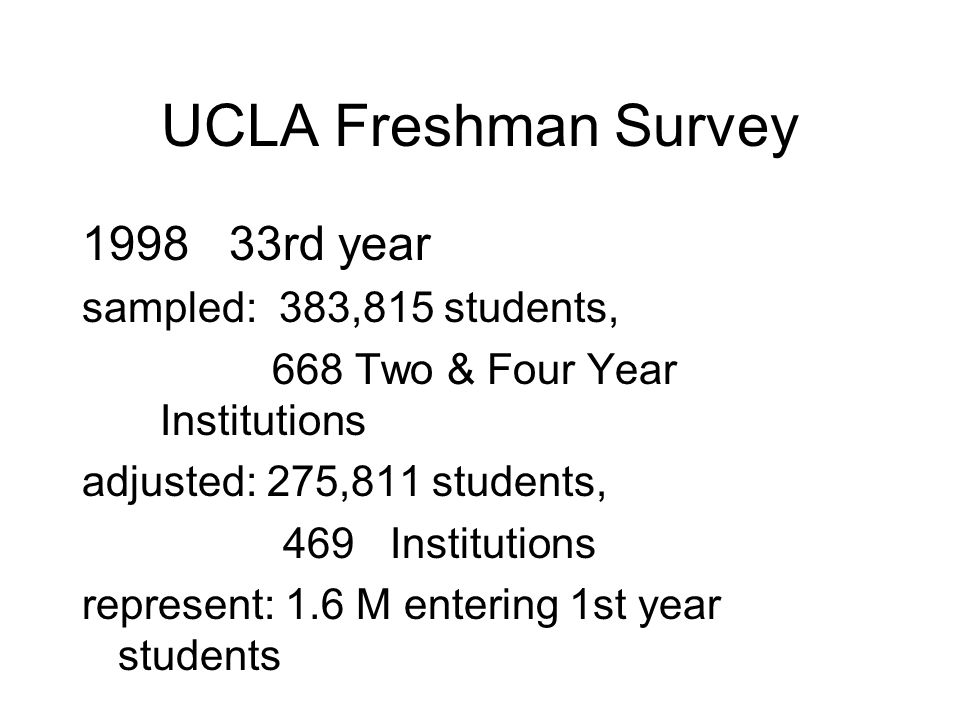 UCLA Freshman Survey 1998 33rd year sampled: 383,815 students, 668 Two & Four Year Institutions adjusted: 275,811 students, 469 Institutions represent: 1.6 M entering 1st year students