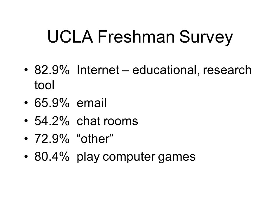 UCLA Freshman Survey 82.9% Internet – educational, research tool 65.9% email 54.2% chat rooms 72.9% other 80.4% play computer games