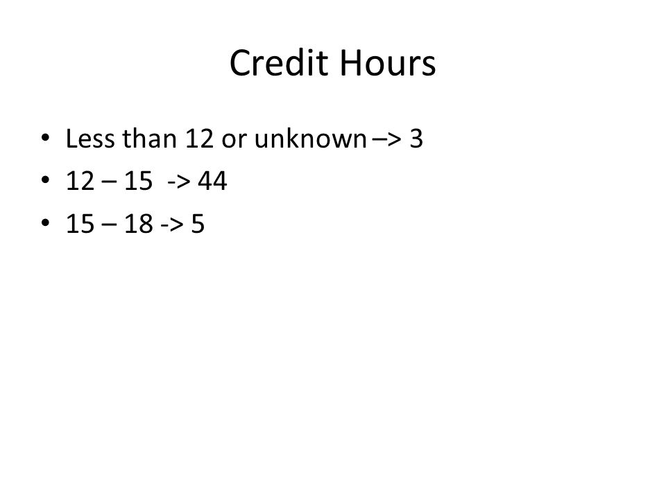 Credit Hours Less than 12 or unknown –> 3 12 – 15 -> 44 15 – 18 -> 5