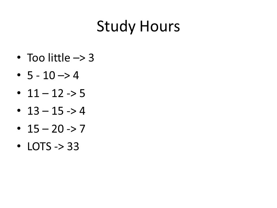 Study Hours Too little –> 3 5 - 10 –> 4 11 – 12 -> 5 13 – 15 -> 4 15 – 20 -> 7 LOTS -> 33