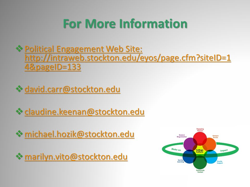 For More Information  Political Engagement Web Site: http://intraweb.stockton.edu/eyos/page.cfm siteID=1 4&pageID=133 Political Engagement Web Site: http://intraweb.stockton.edu/eyos/page.cfm siteID=1 4&pageID=133 Political Engagement Web Site: http://intraweb.stockton.edu/eyos/page.cfm siteID=1 4&pageID=133  david.carr@stockton.edu david.carr@stockton.edu  claudine.keenan@stockton.edu claudine.keenan@stockton.edu  michael.hozik@stockton.edu michael.hozik@stockton.edu  marilyn.vito@stockton.edu marilyn.vito@stockton.edu