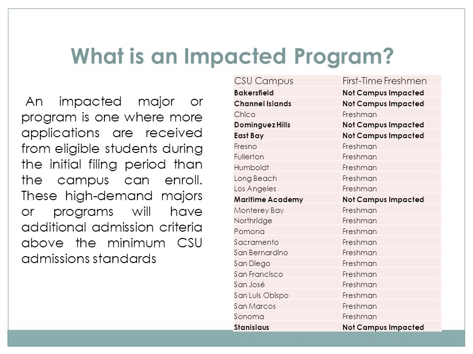 What is an Impacted Program.