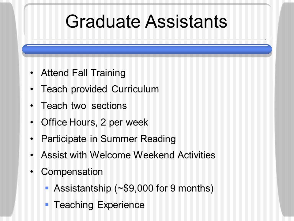 FYE 101 Administratively Freshmen Academic Programs  Part of Undergraduate Studies FYE 101 Coordinator Two 20 hour GA's Student worker ~35 Peer Mentors