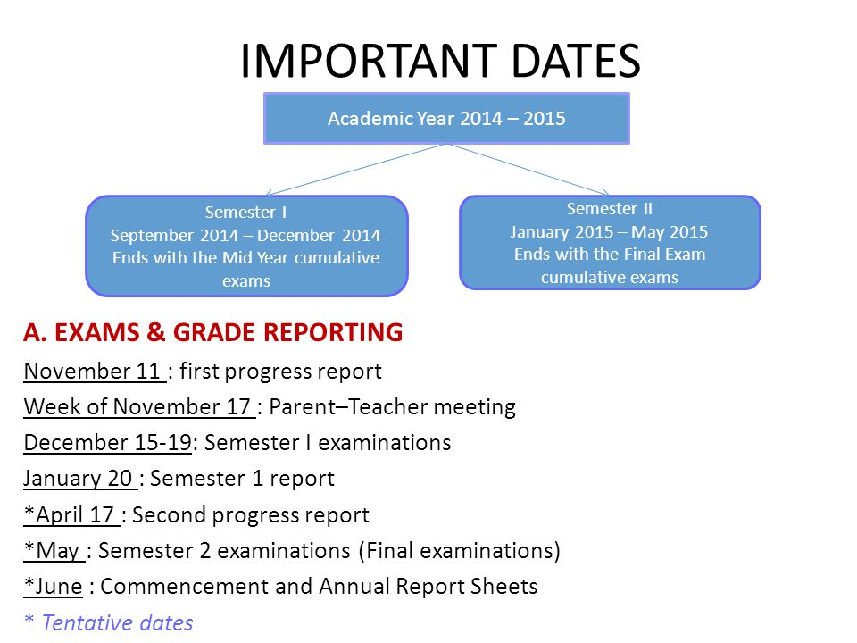 IMPORTANT DATES A.