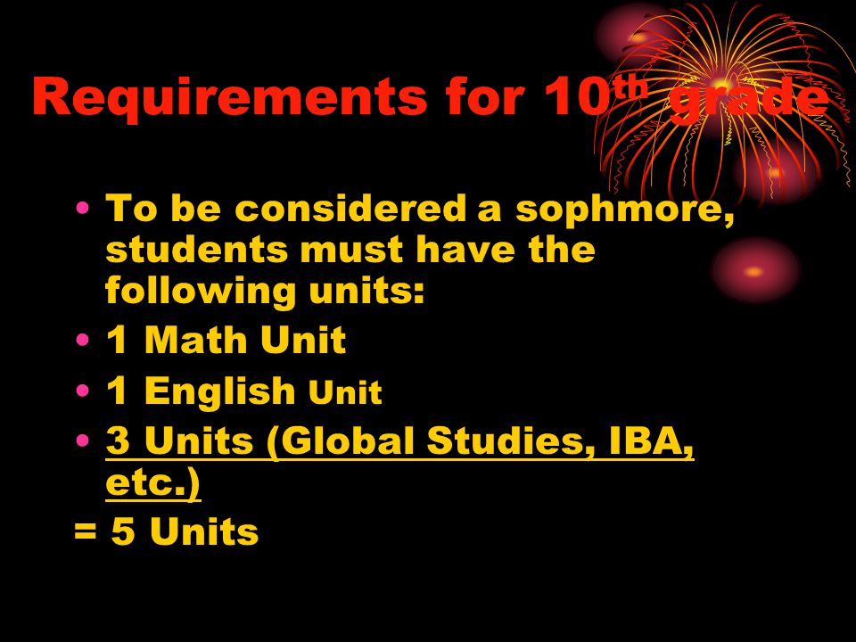 Requirements for 10 th grade To be considered a sophmore, students must have the following units: 1 Math Unit 1 English Unit 3 Units (Global Studies, IBA, etc.) = 5 Units