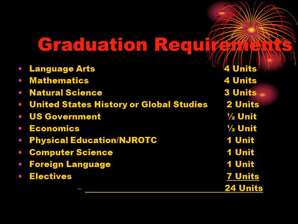 Graduation Requirements Language Arts 4 Units Mathematics 4 Units Natural Science 3 Units United States History or Global Studies2 Units US Government