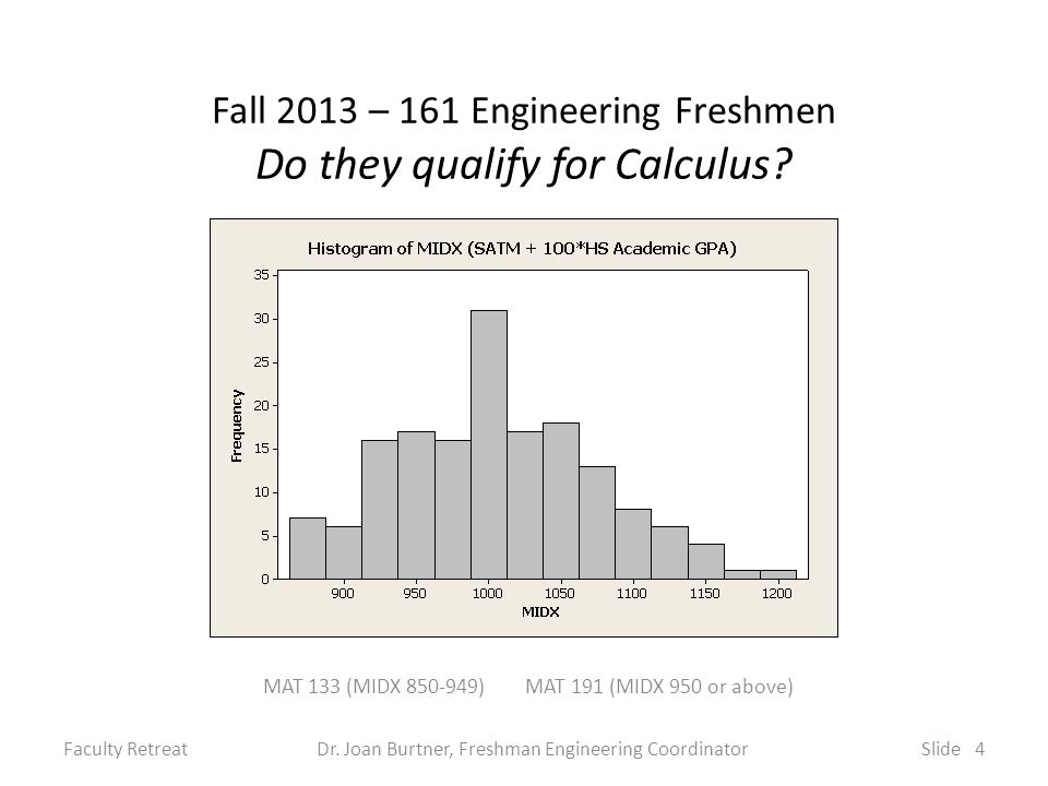 Fall 2013 – 161 Engineering Freshmen Do they qualify for Calculus.