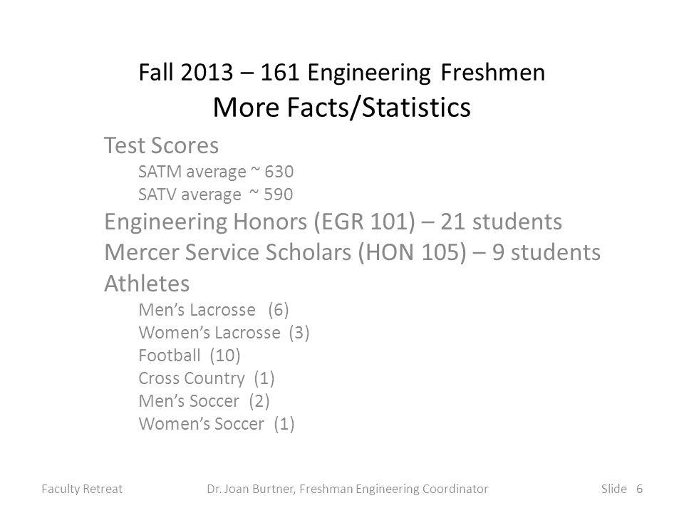 Fall 2013 – 161 Engineering Freshmen More Facts/Statistics Test Scores SATM average ~ 630 SATV average ~ 590 Engineering Honors (EGR 101) – 21 student