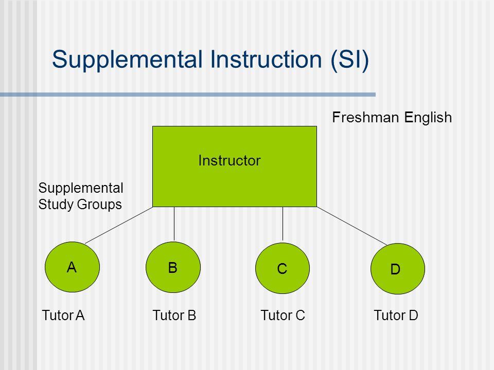 Supplemental Instruction (SI) A B C D Instructor Tutor A Tutor B Tutor C Tutor D Freshman English Supplemental Study Groups