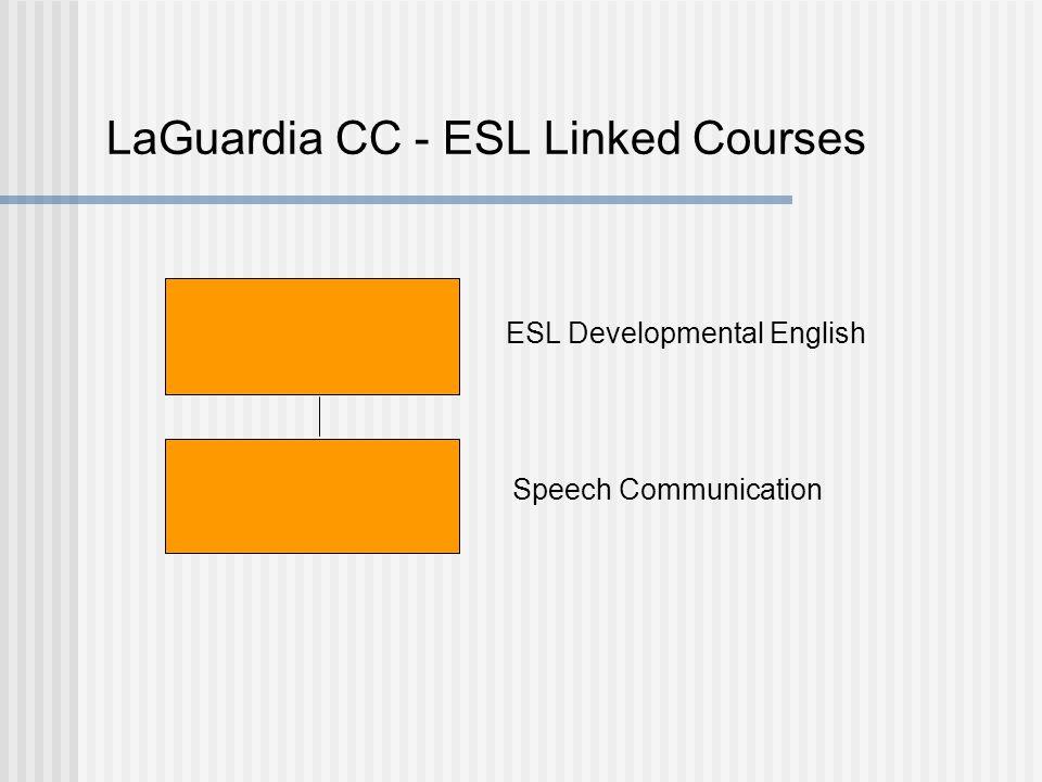 LaGuardia CC - ESL Linked Courses ESL Developmental English Speech Communication