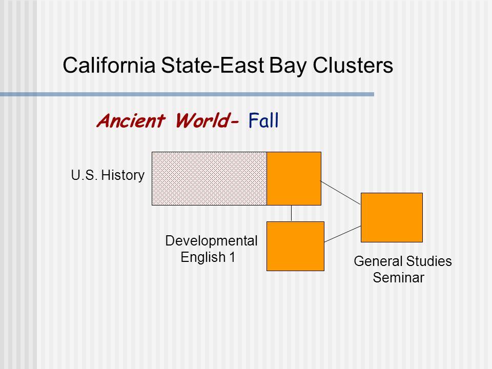 California State-East Bay Clusters U.S.