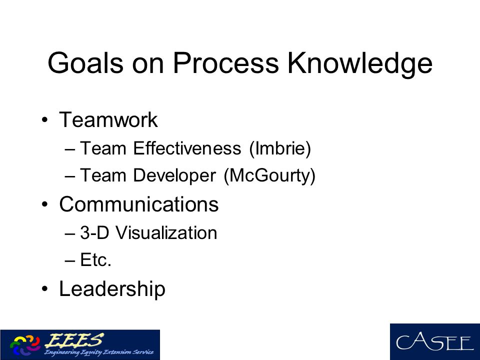 Goals on Process Knowledge Teamwork –Team Effectiveness (Imbrie) –Team Developer (McGourty) Communications –3-D Visualization –Etc.