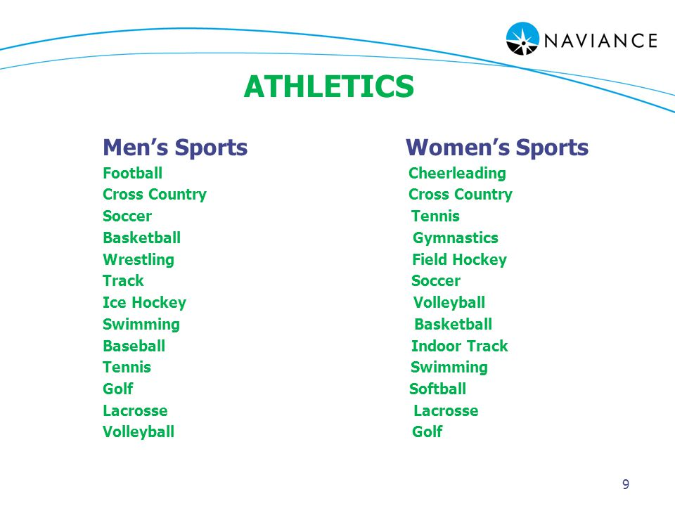 ATHLETICS Men's Sports Women's Sports Football Cheerleading Cross Country Soccer Tennis Basketball Gymnastics Wrestling Field Hockey Track Soccer Ice Hockey Volleyball Swimming Basketball Baseball Indoor Track Tennis Swimming Golf Softball Lacrosse Volleyball Golf 9