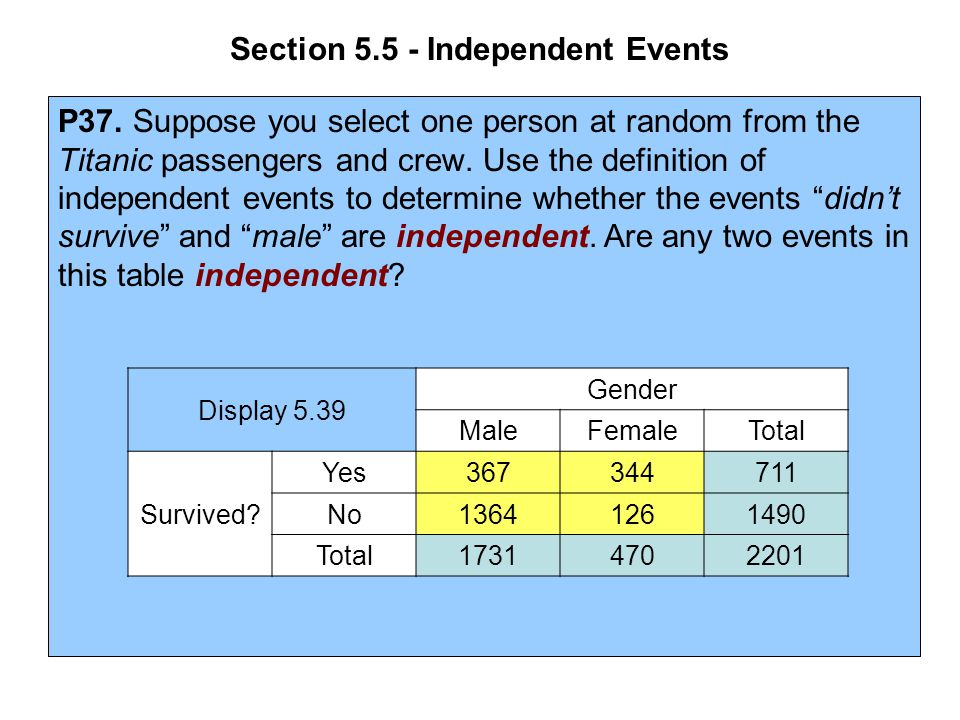 Section 5.5 - Independent Events P37. Suppose you select one person at random from the Titanic passengers and crew. Use the definition of independent