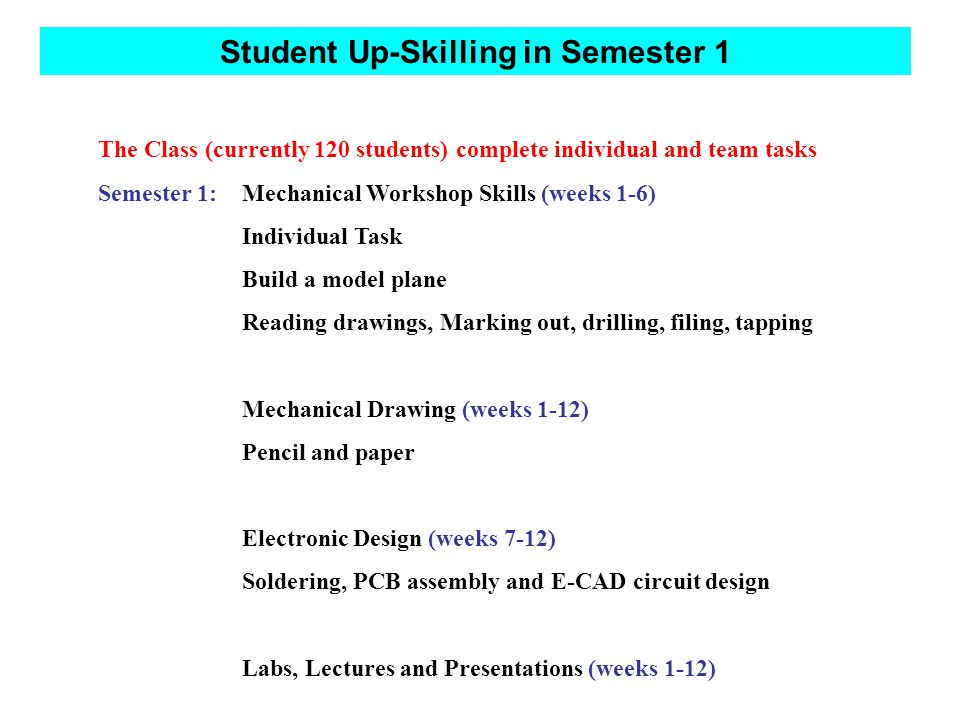 Student Up-Skilling in Semester 1 The Class (currently 120 students) complete individual and team tasks Semester 1:Mechanical Workshop Skills (weeks 1-6) Individual Task Build a model plane Reading drawings, Marking out, drilling, filing, tapping Mechanical Drawing (weeks 1-12) Pencil and paper Electronic Design (weeks 7-12) Soldering, PCB assembly and E-CAD circuit design Labs, Lectures and Presentations (weeks 1-12)