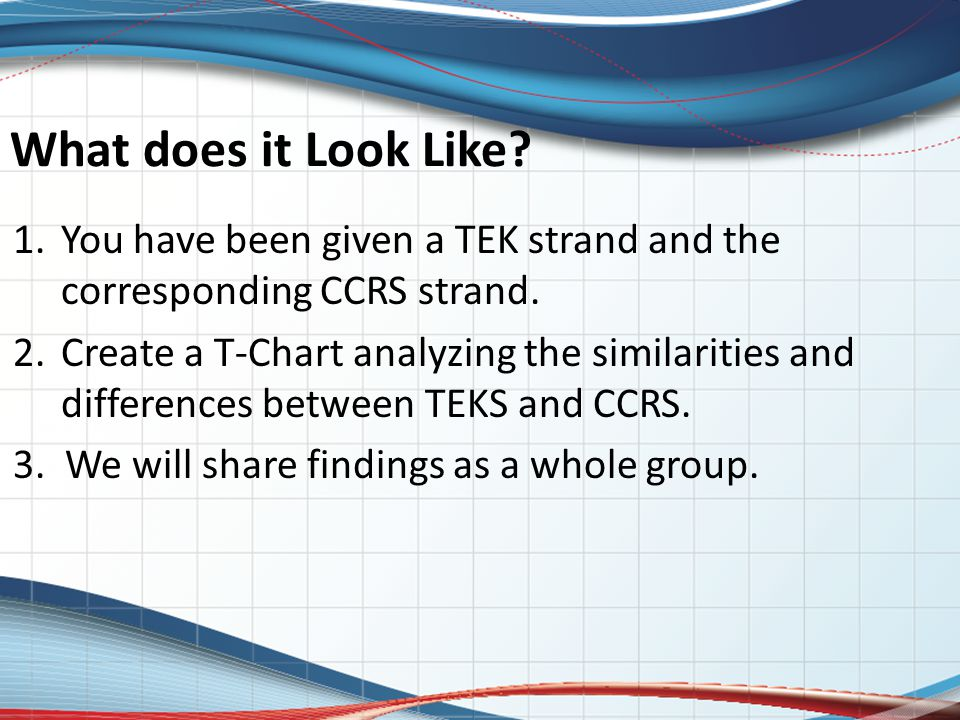 What does it Look Like? 1.You have been given a TEK strand and the corresponding CCRS strand. 2.Create a T-Chart analyzing the similarities and differ