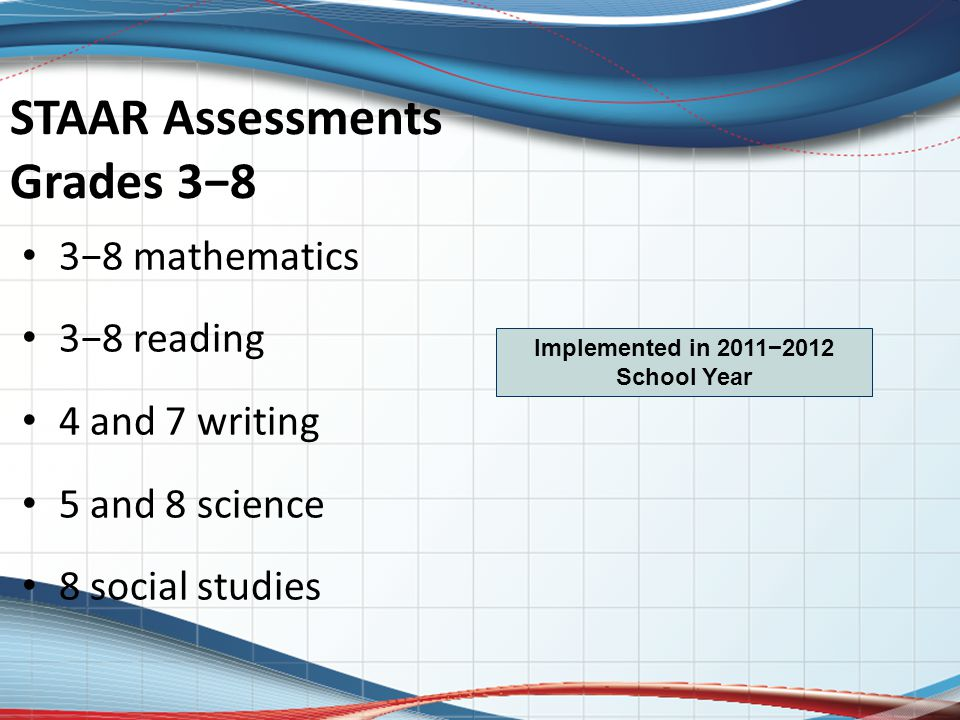 STAAR Assessments Grades 3−8 3−8 mathematics 3−8 reading 4 and 7 writing 5 and 8 science 8 social studies Implemented in 2011−2012 School Year