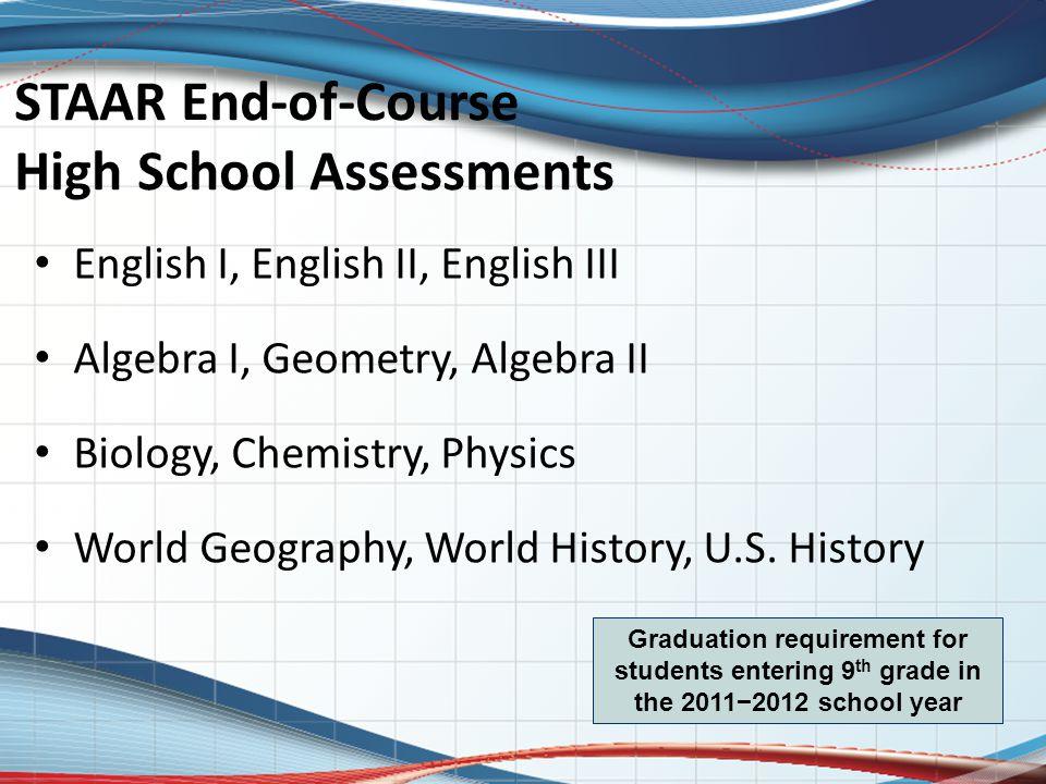 STAAR End-of-Course High School Assessments English I, English II, English III Algebra I, Geometry, Algebra II Biology, Chemistry, Physics World Geography, World History, U.S.