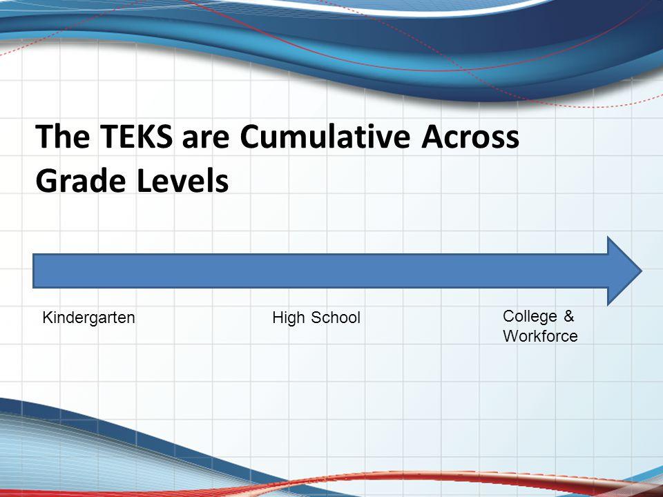 The TEKS are Cumulative Across Grade Levels Kindergarten High School College & Workforce