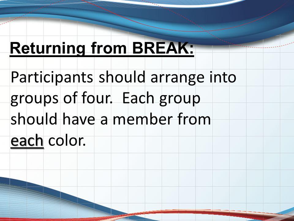 each Participants should arrange into groups of four.