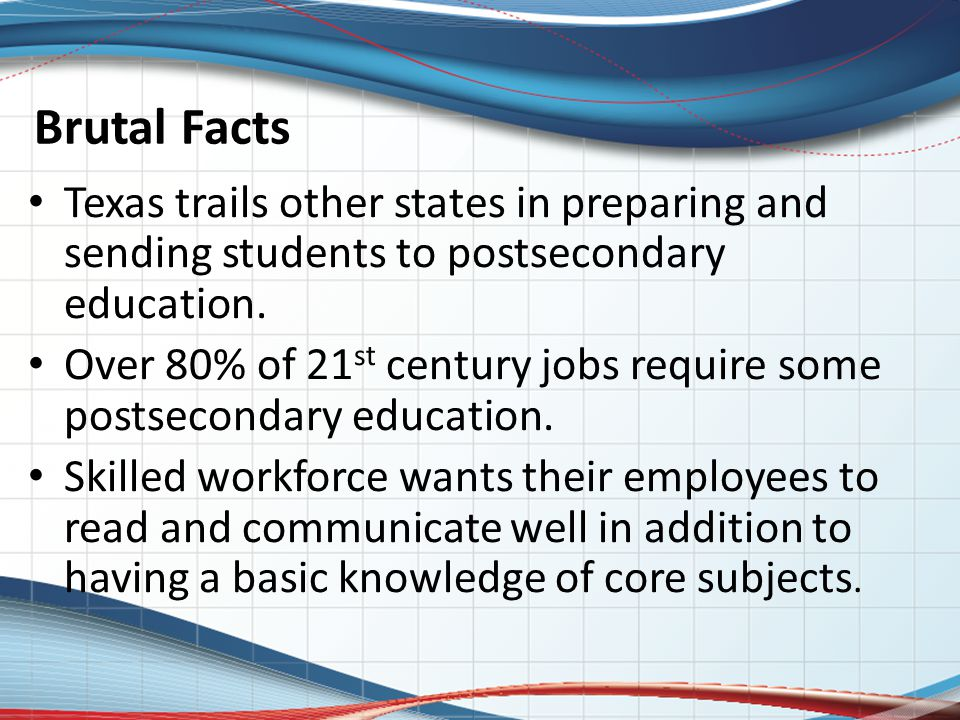 Texas trails other states in preparing and sending students to postsecondary education. Over 80% of 21 st century jobs require some postsecondary educ