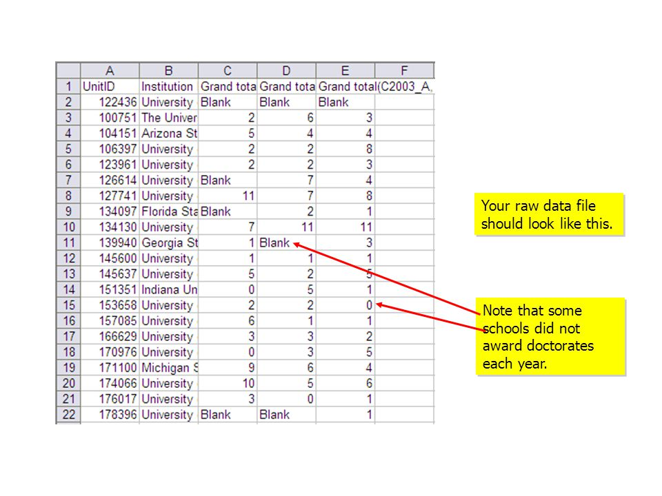 Your raw data file should look like this.