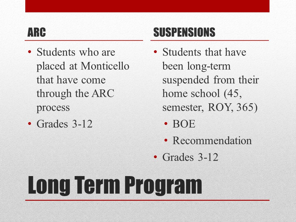 Long Term Program ARC Students who are placed at Monticello that have come through the ARC process Grades 3-12 SUSPENSIONS Students that have been lon