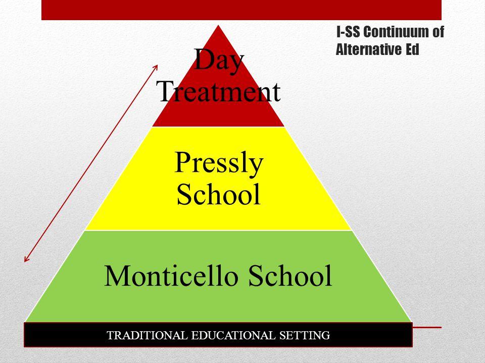 Monticello Structure ONE SCHOOL SEVERAL OPTIONS M ILESTONES A CHIEVE E MPOWERMENT T RUST