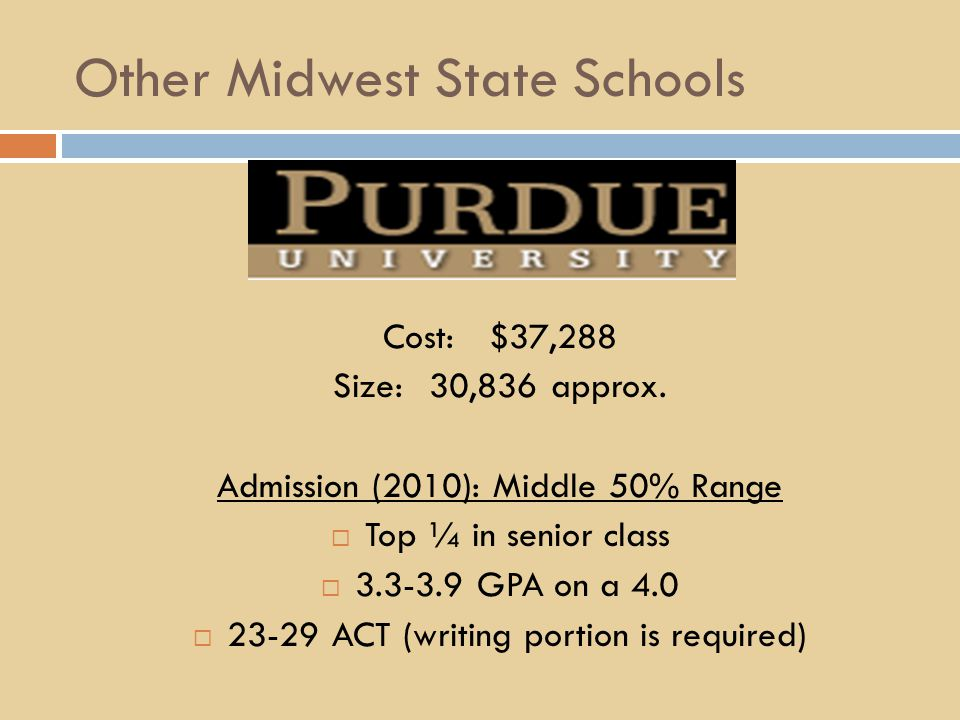 Other Midwest State Schools Cost: $37,288 Size:30,836 approx.