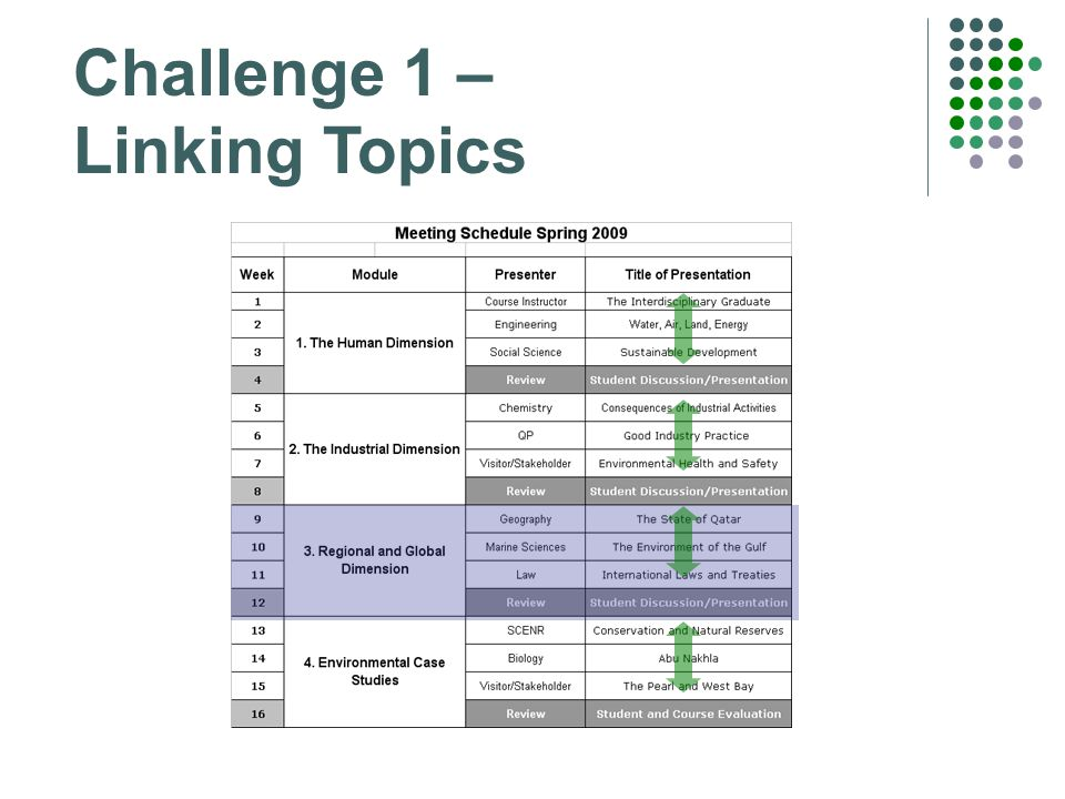 Challenge 1 – Linking Topics