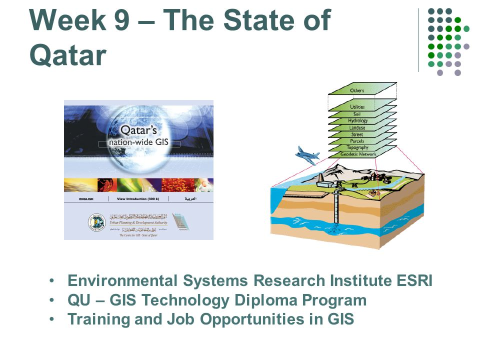 Week 9 – The State of Qatar Environmental Systems Research Institute ESRI QU – GIS Technology Diploma Program Training and Job Opportunities in GIS