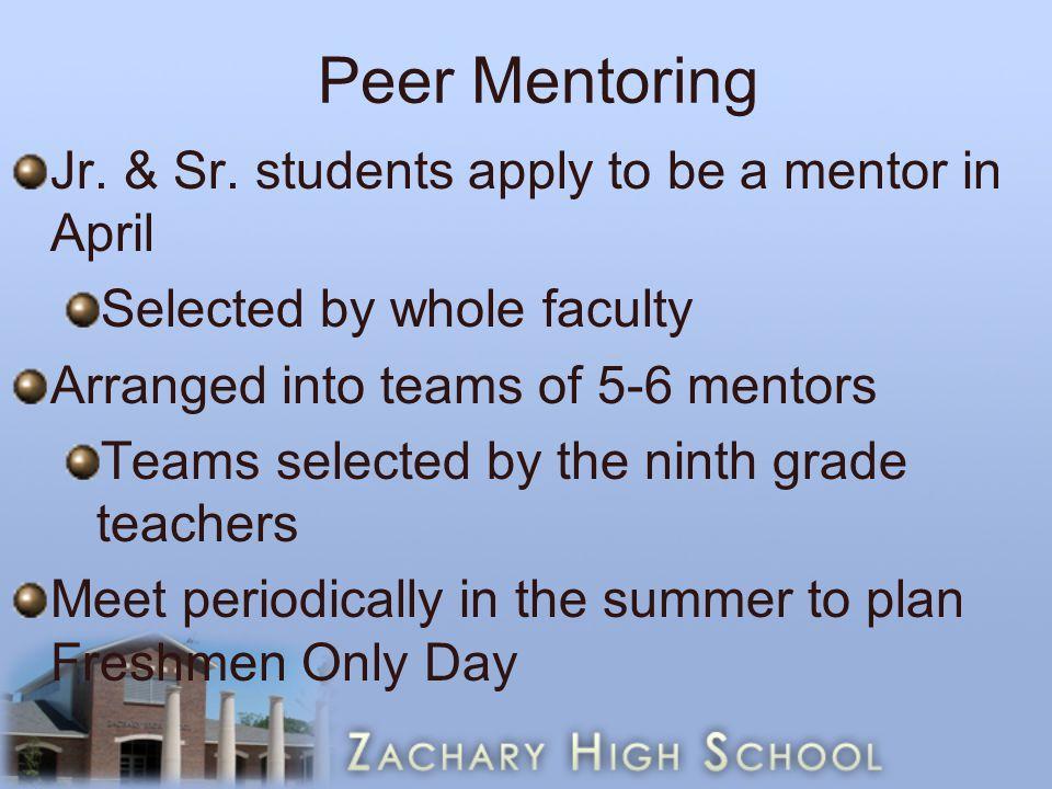 Peer Mentoring Jr. & Sr.