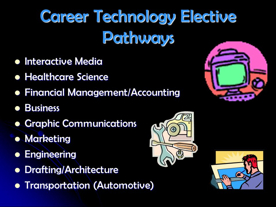 Career Technology Elective Pathways Interactive Media Healthcare Science Financial Management/Accounting Business Graphic Communications Marketing Eng