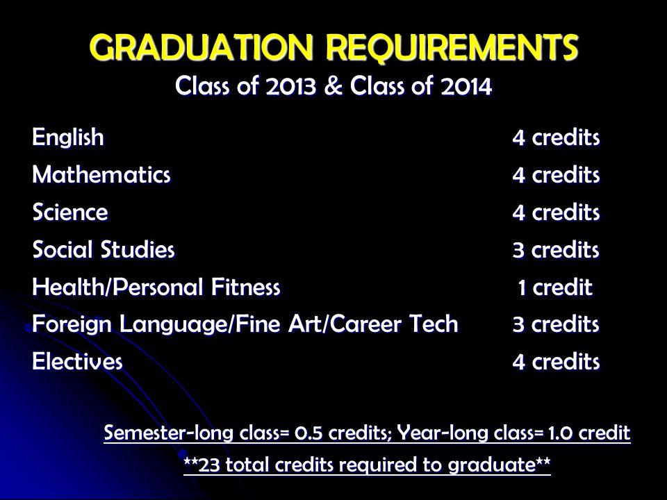 Track your student's graduation status!