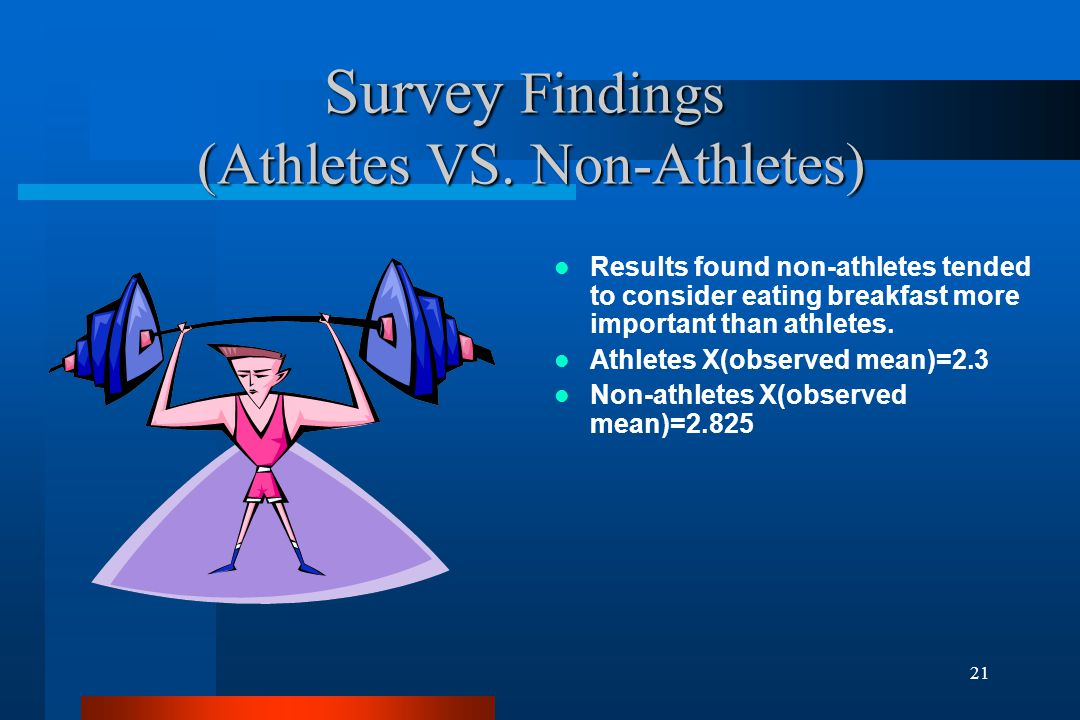 21 Survey Findings (Athletes VS.