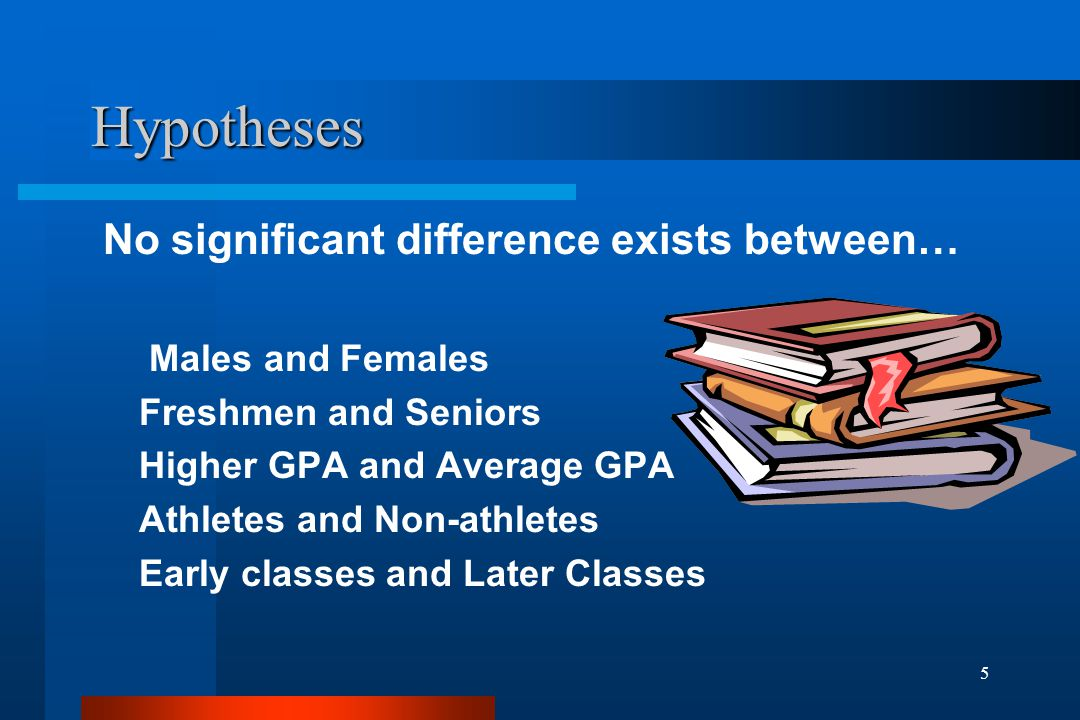 5 Hypotheses No significant difference exists between… Males and Females Freshmen and Seniors Higher GPA and Average GPA Athletes and Non-athletes Early classes and Later Classes