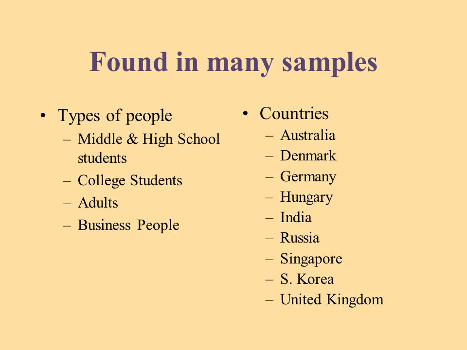 Found in many samples Types of people –Middle & High School students –College Students –Adults –Business People Countries –Australia –Denmark –Germany –Hungary –India –Russia –Singapore –S.