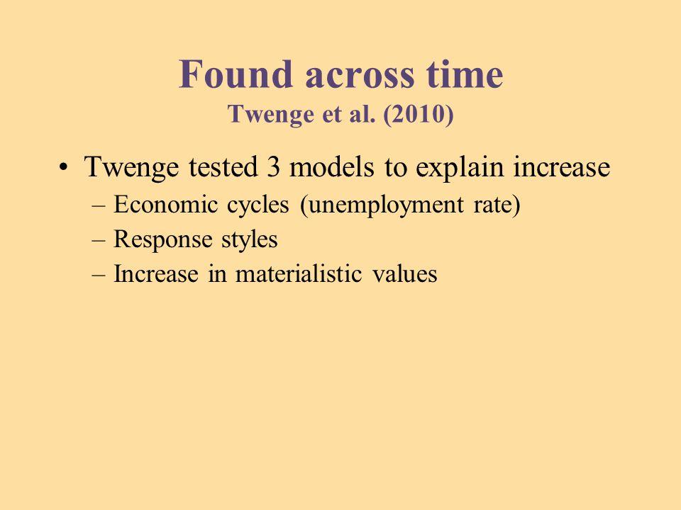 Found across time Twenge et al.