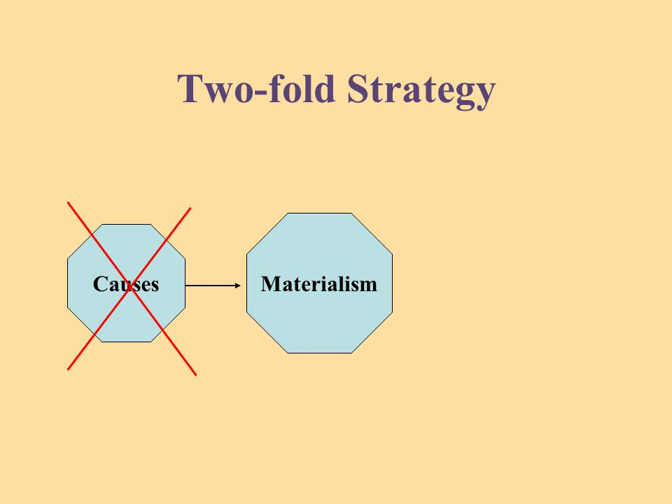 Two-fold Strategy Materialism Causes