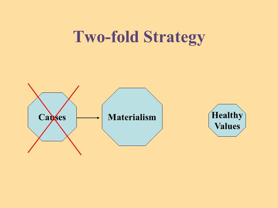Two-fold Strategy Materialism Causes Healthy Values