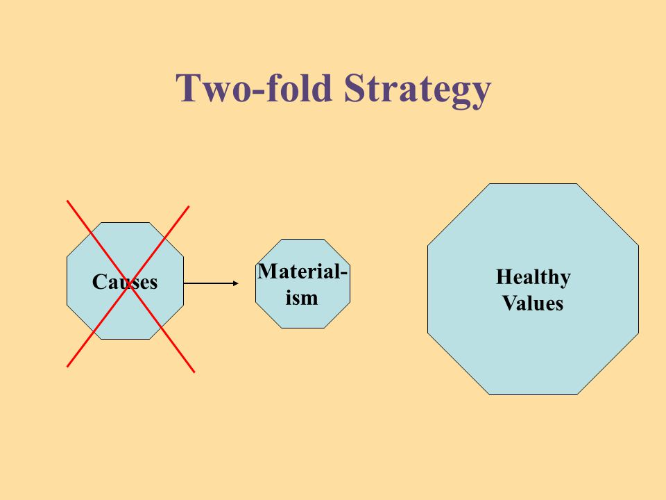 Two-fold Strategy Material- ism Causes Healthy Values