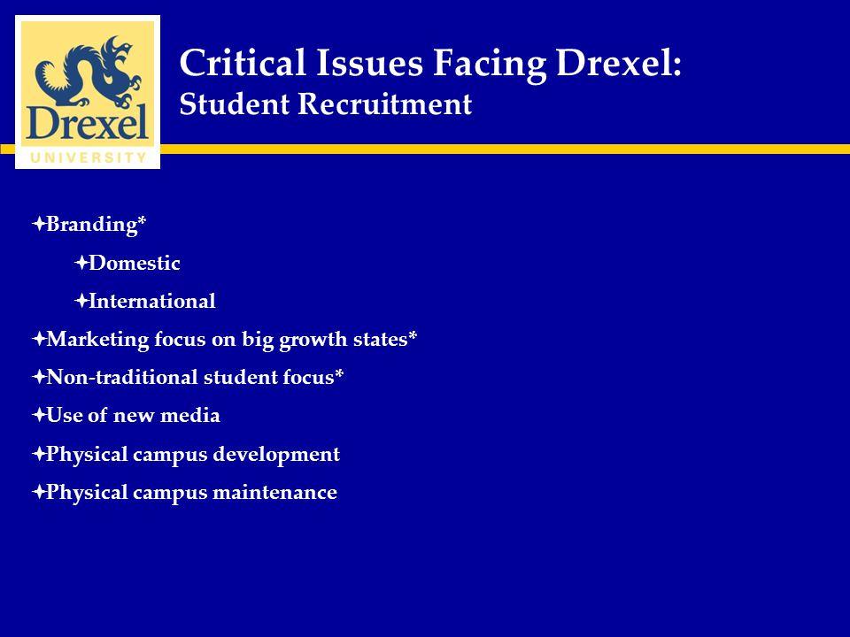 Critical Issues Facing Drexel: Student Retention Source: http://www.drexel.edu/statistics/prospective.asp#retenthttp://www.drexel.edu/statistics/prospective.asp#retent First to Second Year Retention Rates