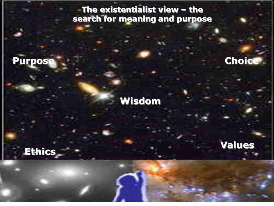 12 The existentialist view – the search for meaning and purpose Purpose Wisdom Choice Ethics Values