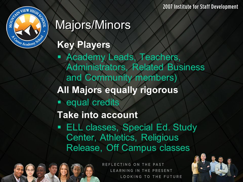 Majors/Minors Key Players  Academy Leads, Teachers, Administrators, Related Business and Community members) All Majors equally rigorous  equal credits Take into account  ELL classes, Special Ed.